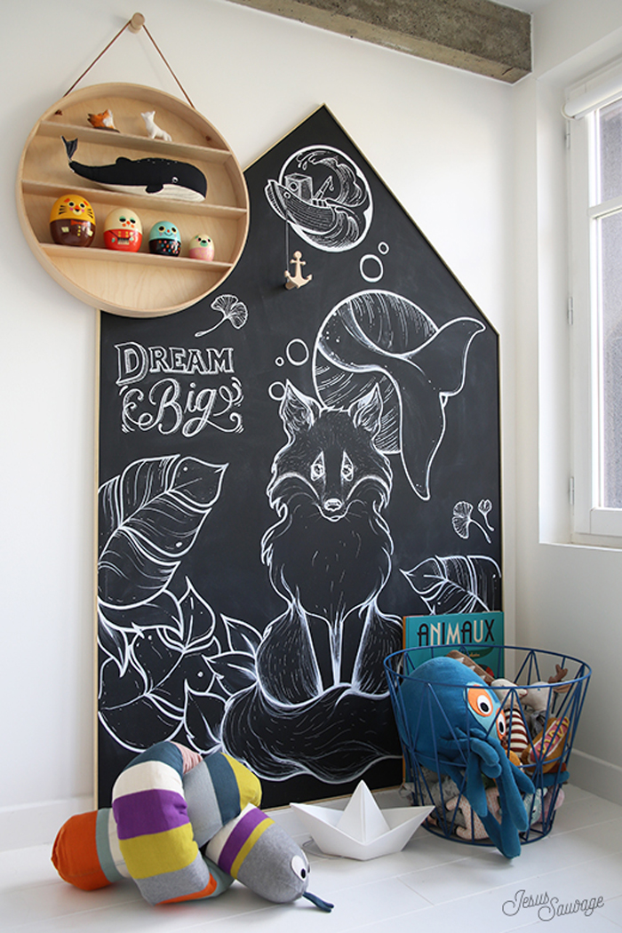 Colourful chalkboard walls