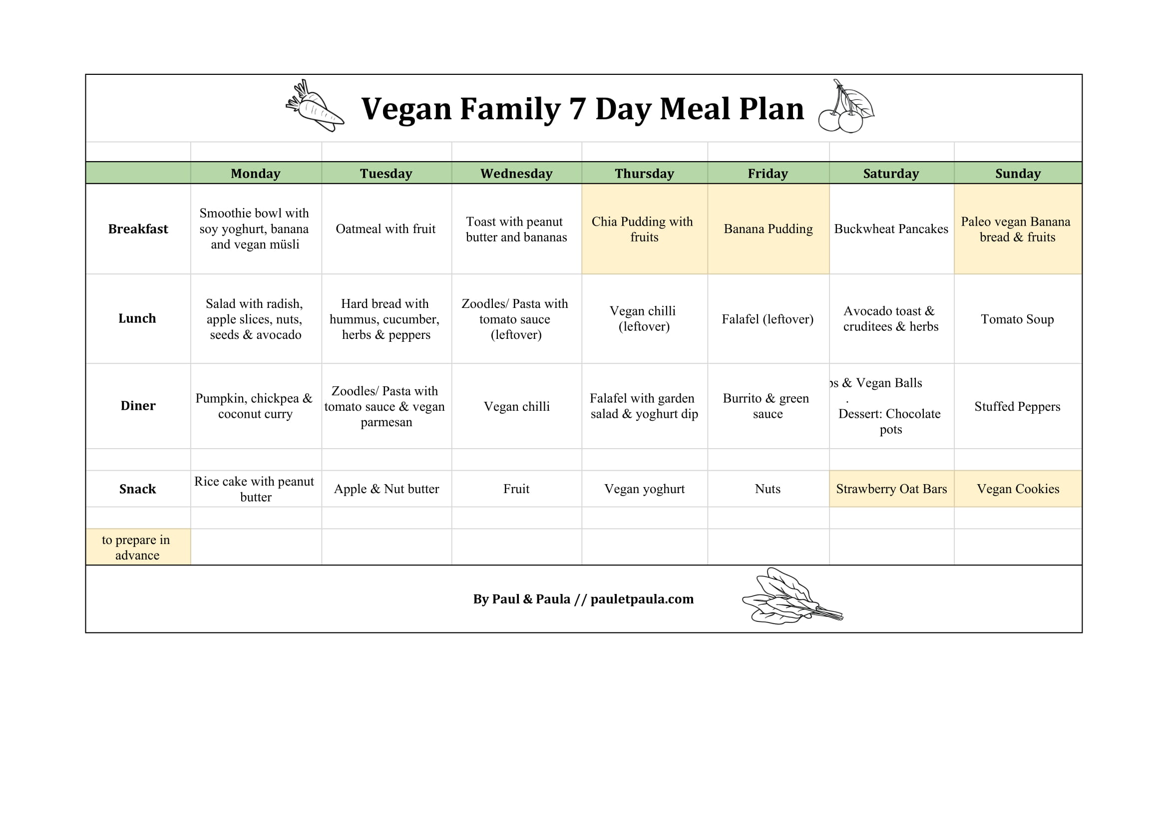 Paul & Paula: weekly vegan family meal plan